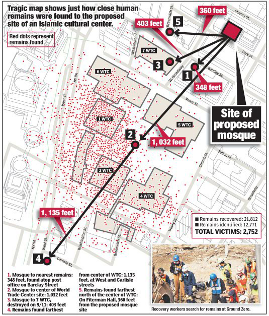 New York Post Human Remains Map of Ground Zero